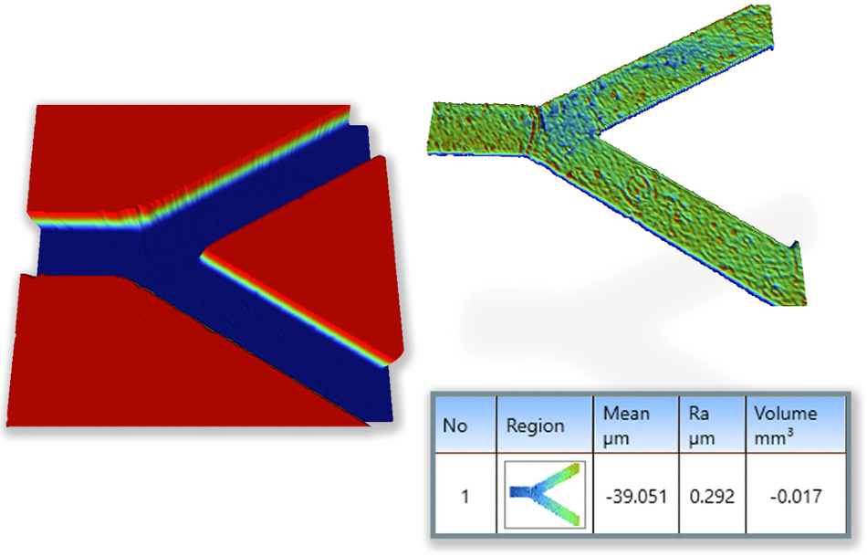 Analysis of the bottom channel of a microfluidic device with direct extraction via Multiple Region from Vision64.