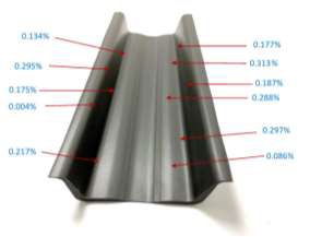 TC380 91-ply wing spar image with void content in noted areas.