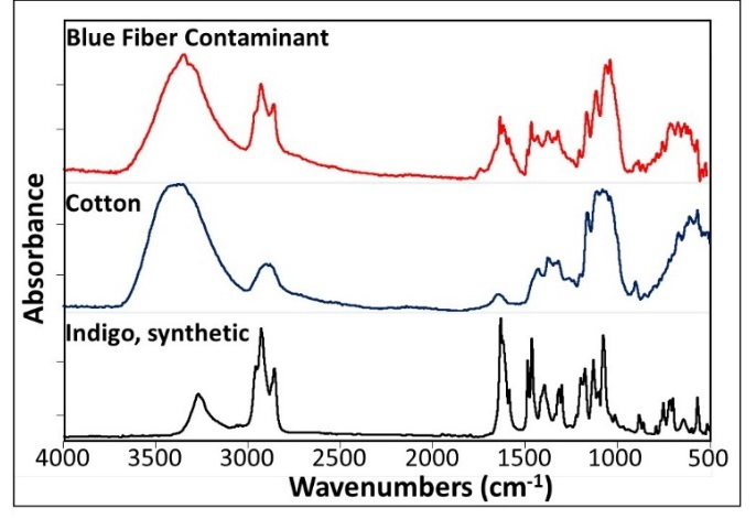 IR spectra of excised blue fiber and corresponding library matches.