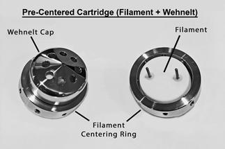 Pre-centered filament cartridge.
