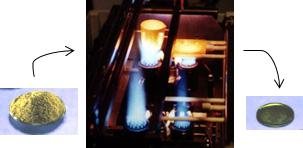 Transformation of the powder material into a glassy sample by fusion at high temperature.