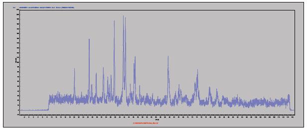 30-second raw data