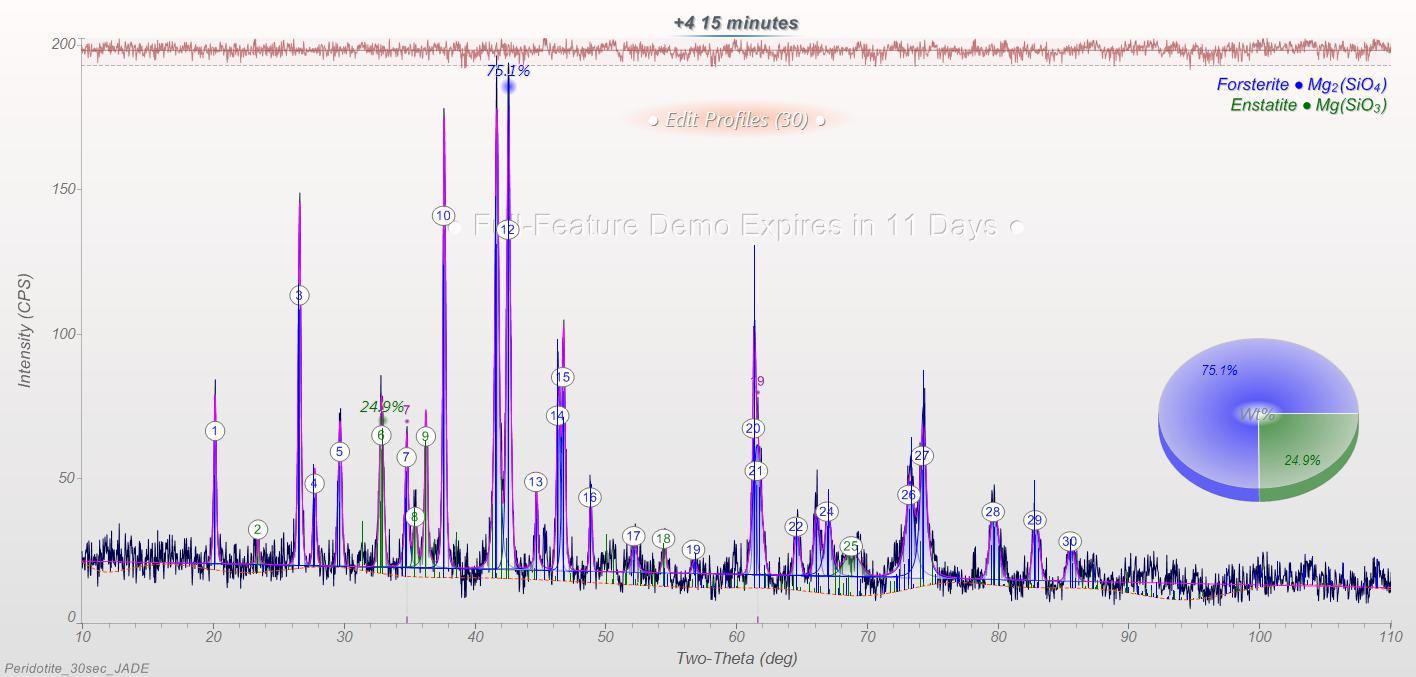 30-second fit RIR data using JADE 2010.