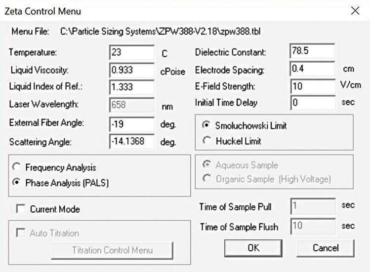 Nicomp zeta potential settings.