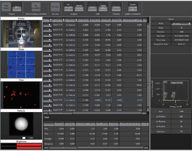 An Introduction to Particle Analysis Software