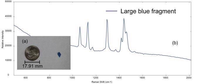 (a) Small blue plastic fragment (dime for comparison) and (b) Raman spectrum acquired from the sample