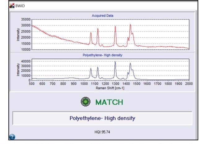 BWID match result for polyethylene. Red spectrum is the acquired sample spectrum from Figure 2. Blue spectrum is the reference spectrum of polyethylene