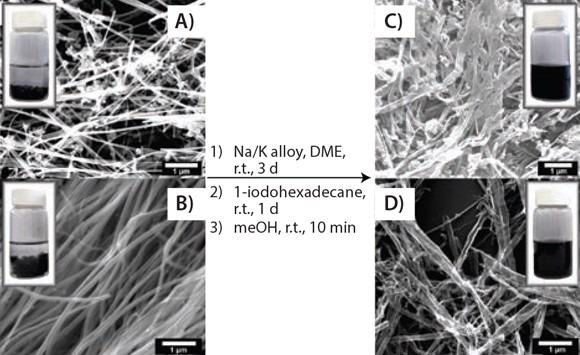Solubility test. SEM images showing the splitting and functionalizing of commercially available MWCNTs and the photographic difference in solubility between functionalized GNRs and pristine MWCNTs: (A) and (B) two different types of pristine MWNTs and a 0.1 mg/mL suspension in chloroform; (C) and (D) hexadecylated (HD)-GNRs and a 0.1 mg/mL stable dispersion in chloroform.