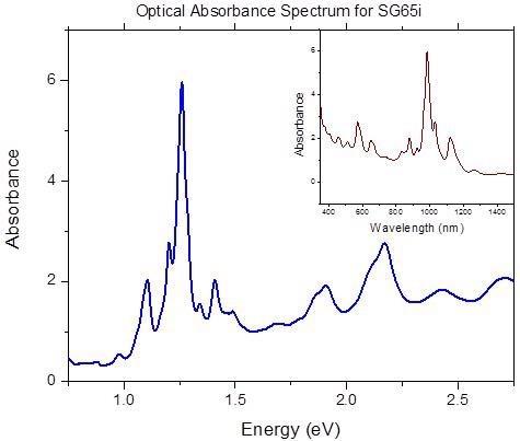 Optical absorbance spectrum in the region of UV-Vis-NIR of SWeNT® SG65i (Product No. 773735).