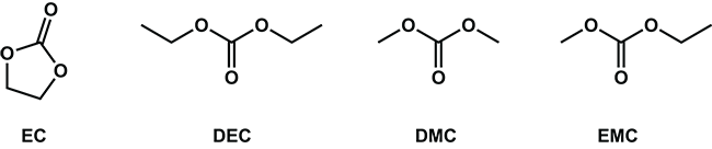 The general structure of the aprotic organic solvents ethylene carbonate (EC), diethyl carbonate (DEC), dimethyl carbonate (DMC), and ethyl methyl carbonate (EMC) from left to right, respectively. I
