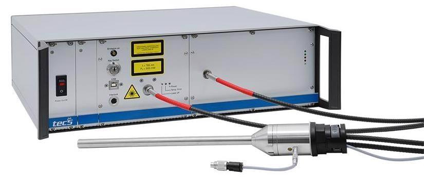 MultiSpec® Raman Spectrometer – R&D System.