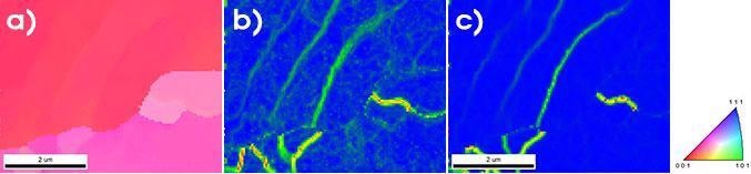 a) IPF orientation map and b) KAM map at higher spatial resolution. c) HR-KAM map calculated using cross-correlation HR-EBSD analysis, showing local defects within the microstructure.