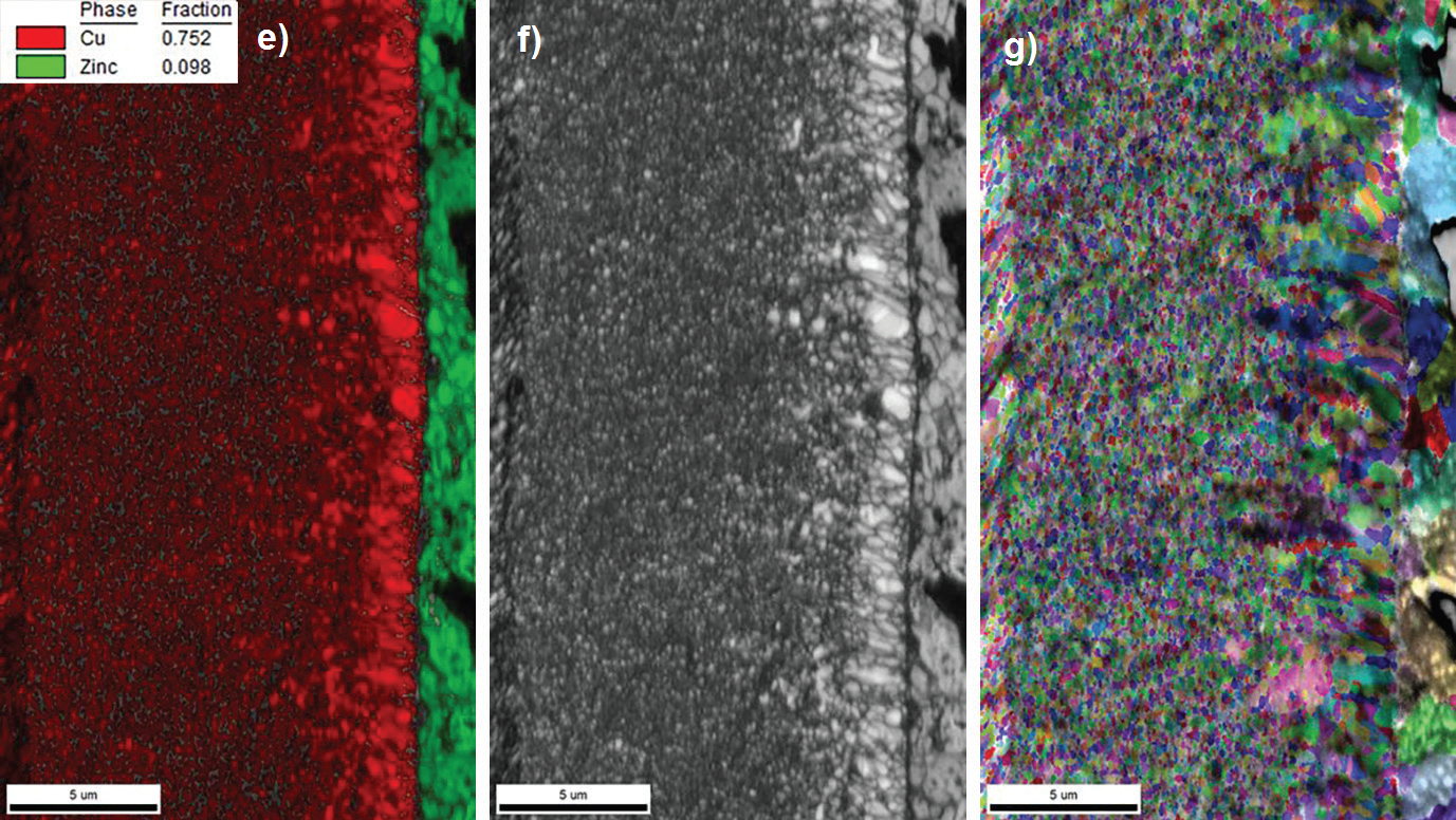 (a) An SEM secondary electron image of the sample in a horizontal position. The two-layer Cu coating is on the left (b) SE image with the sample in a tilted position. The analysis surface is flat and produces good quality EBSD patterns. Some side-milling can be recognized in the pores. (c) An EBSD Image Quality (IQ) map of the ZnAl matrix. (d) An EBSD IPF map on a PRIAS™ bottom image of the ZnAl matrix. (e) A phase map on an IQ map and (f) an IQ map of the Cu coating. The two layers in the Cu coating can be recognized by the grain size. (g) An IPF on a PRIAS center map. (h) EBSD patterns of the ZnAl matrix and Cu coating.