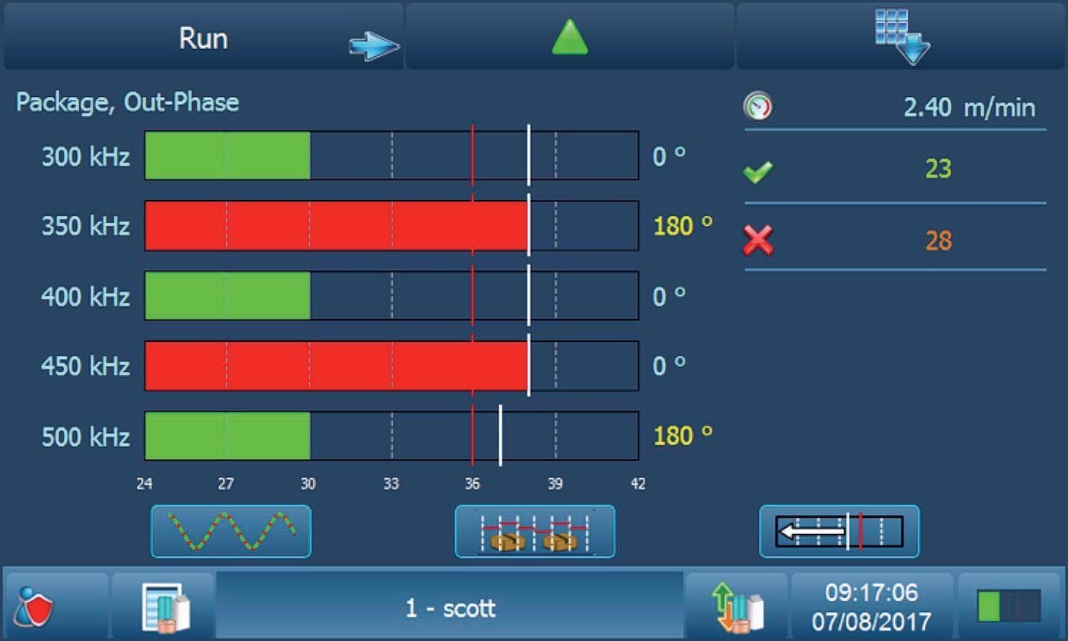 Results of each package at each Multiscan frequency are shown clearly on the Run screen.