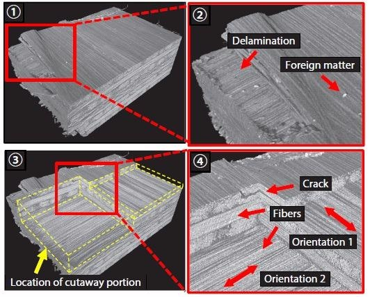 Screens Showing 3D Representations of CFRTP