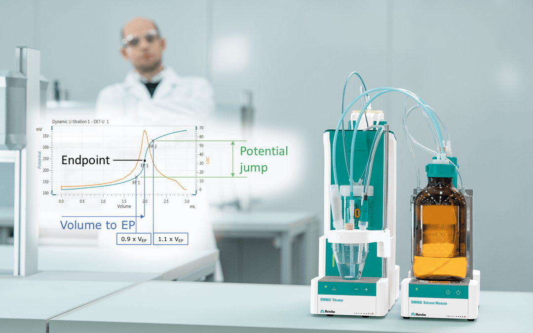 Recognizing the Endpoints of Automated Titrations