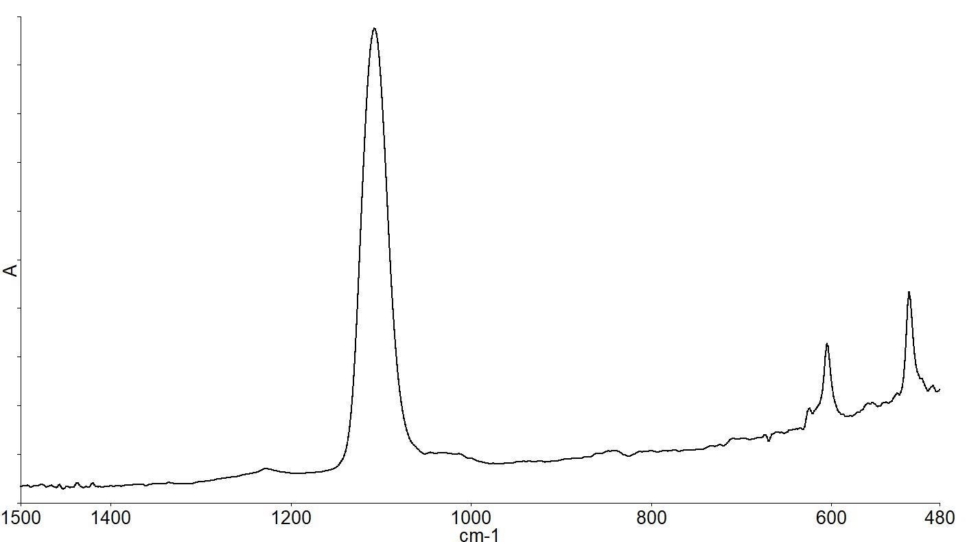 Subtraction spectrum of CZ-FZ wafer spectra showing bands due to impurities in the CZ material.