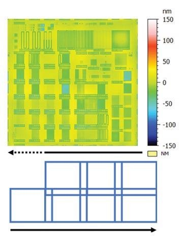 (a) Pattern used for die stitching individual fields-of-view; (b) Full-die map of center die (20mm x 20mm) from test CMP wafer.