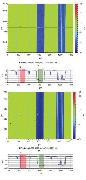 Single FOV image comparison between center die (top) and edge die (bottom).