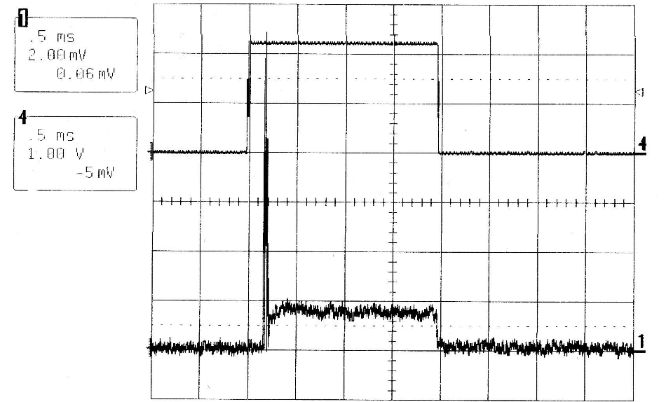 QCW MIR-Pac laser output (lower trace)and drive current waveform (upper trace) for a 0 A to10 A, 2-ms duration current pulse at a 100 Hzrepetition rate.