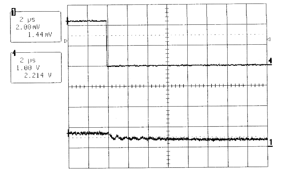 QCW MIR-Pac laser output (lower trace)and drive current waveform (upper trace) showing therelaxation oscillation decay at the end of the laserpulse.