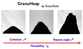 Sketch of GranuHeap measurement principle.