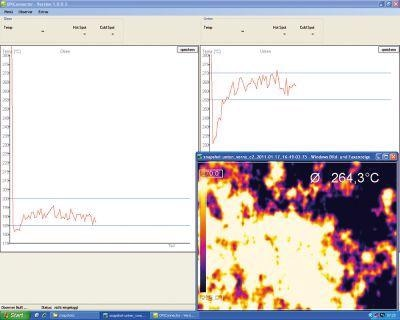 Thes software documents ans analyses the temperature data.