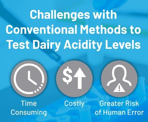 Automated Monitoring of Acidification in Food and Beverage Analysis