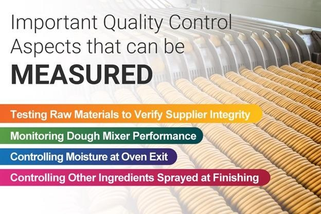 Measuring Quality Control in Food Manufacturing Plants