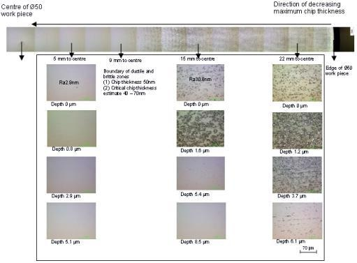 AZoJomo - The AZO Journal of Materials Online - Surface and sub-surface damage on ground BK7 glass showing ductile/brittle transition and zero sub-surface damage within ductile grinding regime.