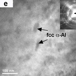 Bright field electron micrographs for alloys obtained at 30 ms-1 with: (a) 0.59% Mg, (b) 3.80% Mg and (c) 6.78% Mg and for the 45 ms-1 ribbons with: (d) 0.59% Mg, (d) 3.80% Mg and (e) 6.78% Mg. [Al2Cu and a-Al particles arrowed].