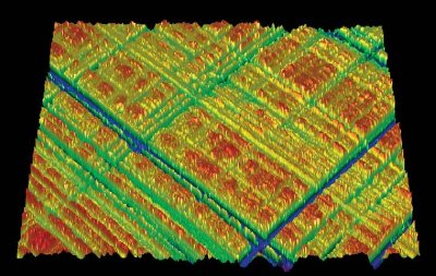 This image reveals how 3D measurements provide a wealth of data for analyzing surface features such as area roughness, volume and defect detection. (Image: 2 x 2mm scan of a nickel surface roughness scale generated on the Dektak using Vision advanced analysis software.)