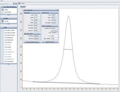 Determination of the full width at half maximum of the 002 peak of petroleum coke using DIFFRAC.EVA. The software evaluates the peak shape and automatically calculates the crystallites size (36.5 Å) using the Scherrer equation.