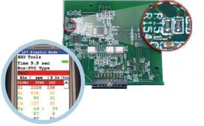 Isolate areas as small as 3 mm – such as leads or terminations on a printed circuit board