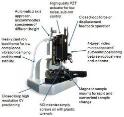 The IBIS Nanoindentation system from Fischer-Cripps Laboratories.