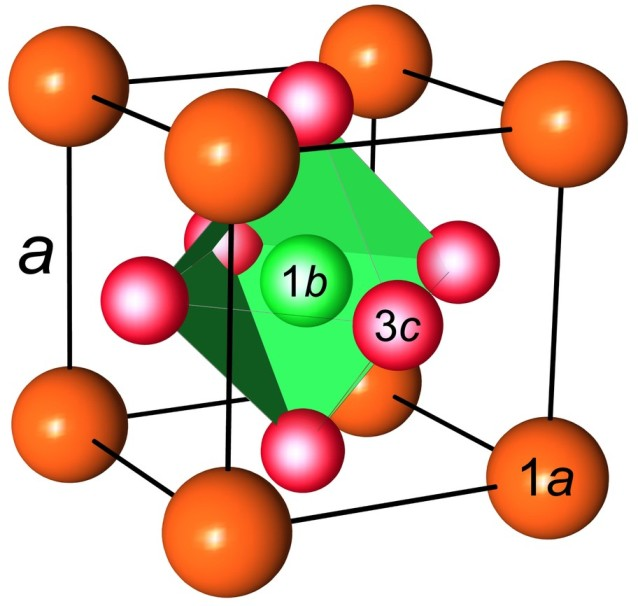 Unit cell of the cubic crystal structure of γ-Fe4N with the center N atom (position 1b) in green and the Fe atoms in red (face centers, 3c) and in orange (corners, 1a). The lattice parameter is a = 3.79 Å.