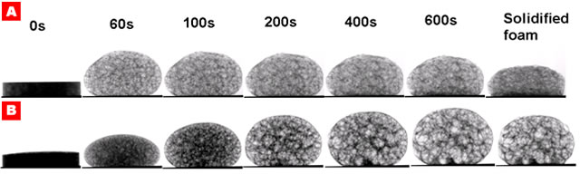 2D X-ray radioscopic images for foaming aluminium, showing the benefit (in the lower series of images) of alloying to improve foam stability.