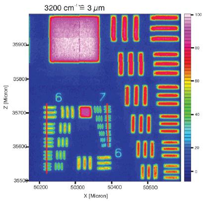 Pattern of metal strips on glass. The upper a) image is a video image of the sample. The video image covers a sample area of about 400 x 500μm. This sample area has been measured in the reflectance mode with a pixel resolution of 1,1 μm using the FT-IR imaging system Bruker HYPERION 3000 equipped with a FPA detector (64 x 64 detector elements) and a 36x objective (NA=0.5). In b the IR image at 1650cm -1 (≅ 6 μm wavelength) is shown, in c the IR image at 3200cm-1 (≅ 3 μm wavelength), respectively.