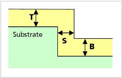 (Above) Definition of step coverage