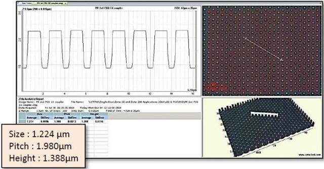 Optional Piezo Z stage provides 2-nm, Z-height resolution and 3s repeatability of less than ±15 nm*.