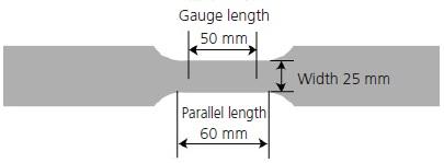 Width 25 mm, thickness 1 mm, gauge length 50 mm, parallel length 60 mm (JIS Z 2241 No. 5 test specimen)