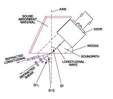 Ultrasonic Flaw Detection
