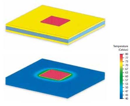 Single device on Cu I Mo I Cu base plate
