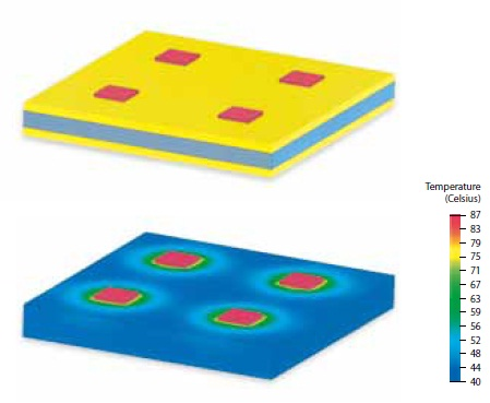Four devices tightly placed on Cu / Mo / Cu base plate