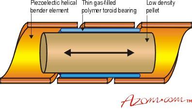A cut-away diagram of the digital loudspeaker driver unit.
