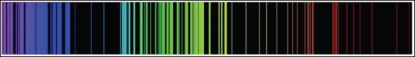 Emission Spectrum of Iron