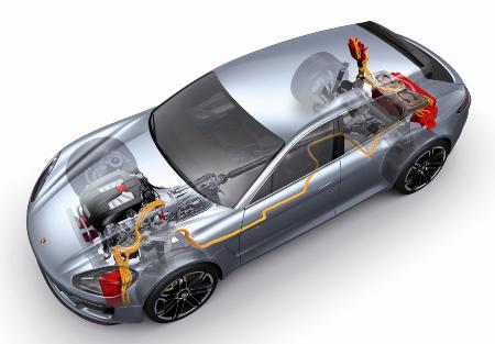 2014 Porsche Panamera S E-Hybrid Drivetrain