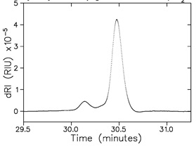 Analysis of a reverse phase acetonitrile/water gradient, 10% ? 90%, by dRI. The sample is lysozyme. after baseline subtraction, this time from a 25 µg injection of lysozyme (which is practically invisible against the gradient baseline). The early-eluting, small peak is unidentified.