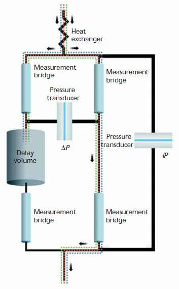 Schematic of the differential viscometer design.