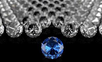 Colored Diamond Investigation Using Raman Spectroscopy